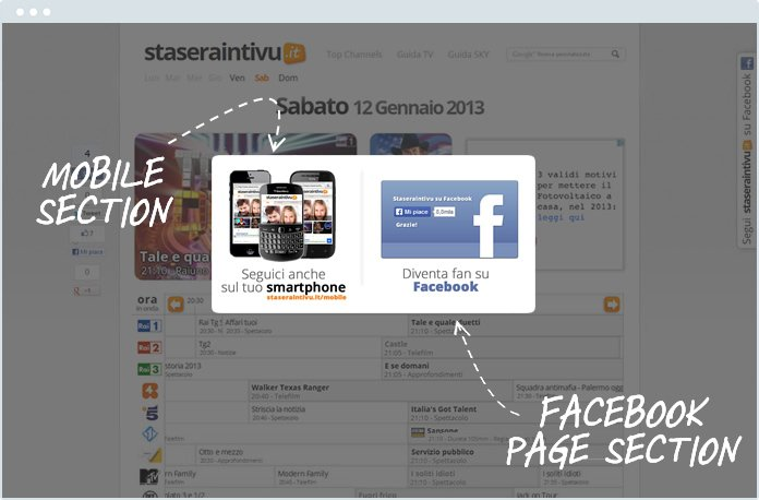 Facebook and Mobile LightBox